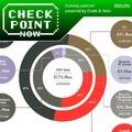Checkpoint Now 2021/01 - Piaci jelentések, Gamestop-balhé