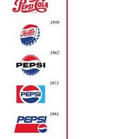 Coca-Cola és Pepsi logók evolúciója