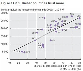 trust-and-income.jpg