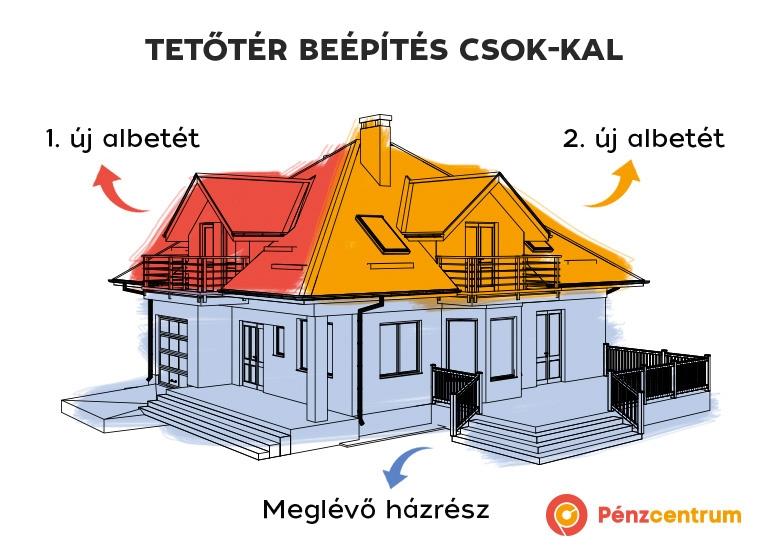 24-tetoterbeepites_csokkal.jpg