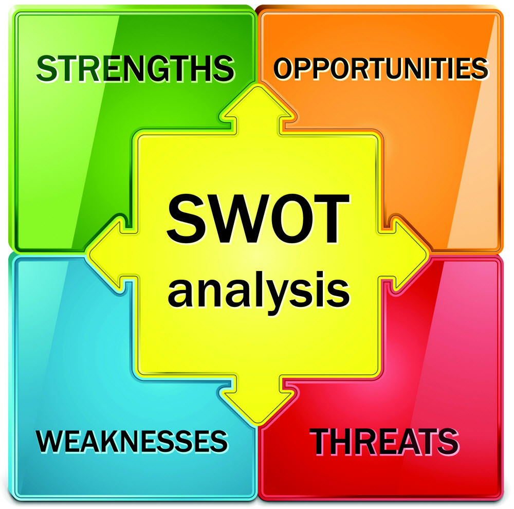 what-is-swot-analysis.jpg