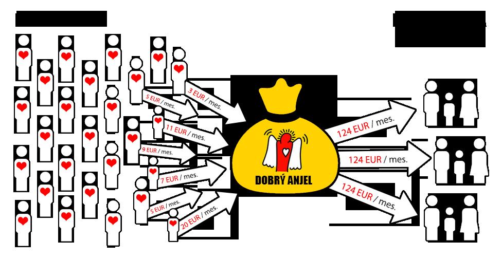 grafika-system.png