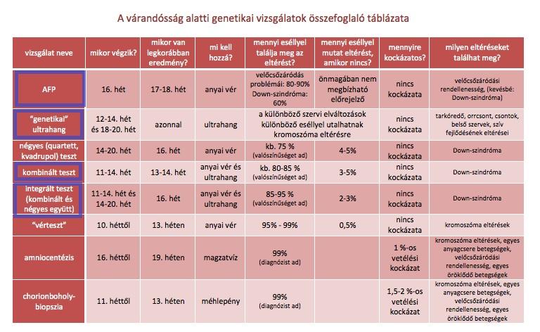 genetikai_vizsgalatok_downbaba.jpg