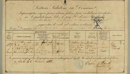 Marriage Certificate of Ignaz Semmelweis and Mária Weidenhofer (1837–1910)