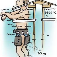 Mi az a súlyfürdő?