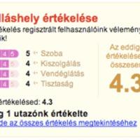 Szálláshely-értékelés az Ongo.hu–n