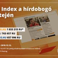 Milliónyi netező az Indexen