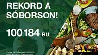 Újabb rekord a Sóborson: 100 ezer felett a napi látogatószám