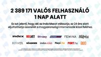 A magyarországi internetezők közel 50%-át eléred az Indamedián