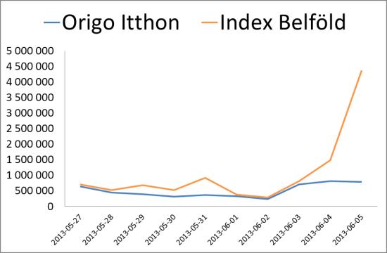 arviz_index_origo.png