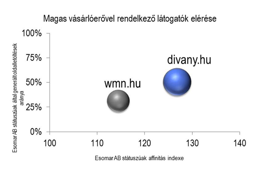 divany-vs-wmn-ab-2020-03.jpg