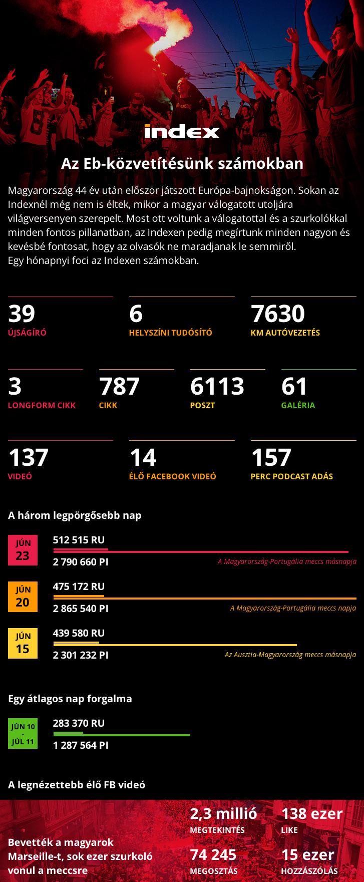 eb-infografika-5.jpg