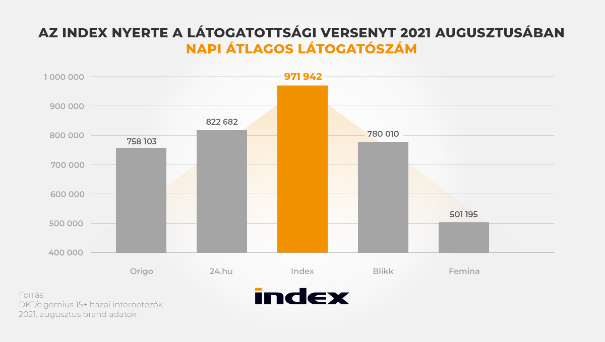 index_stat_aug_1.png