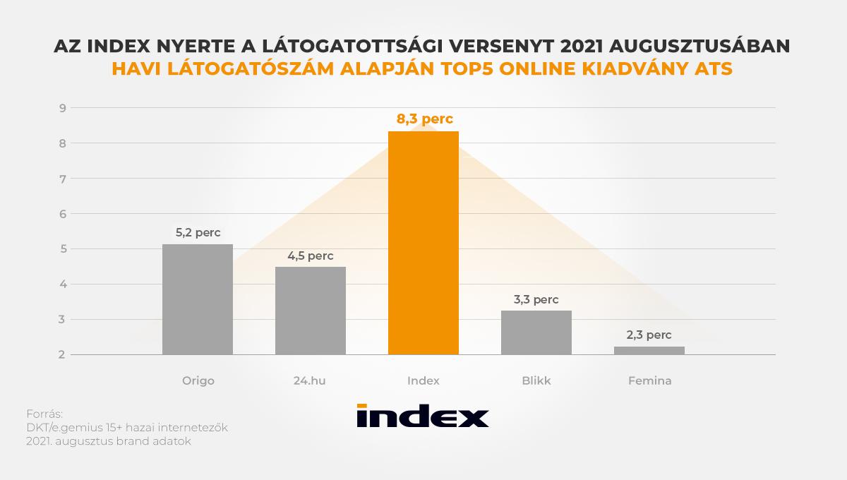 index_stat_aug_4.jpg