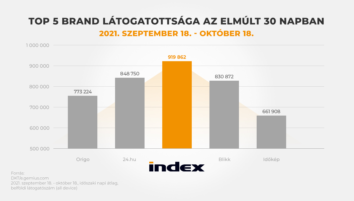 index_stat_oktober.jpg
