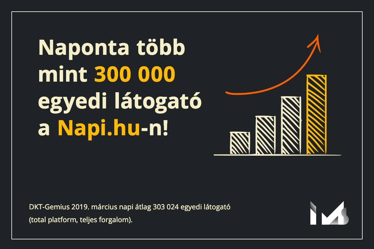 Rekord a Napi.hu-n!