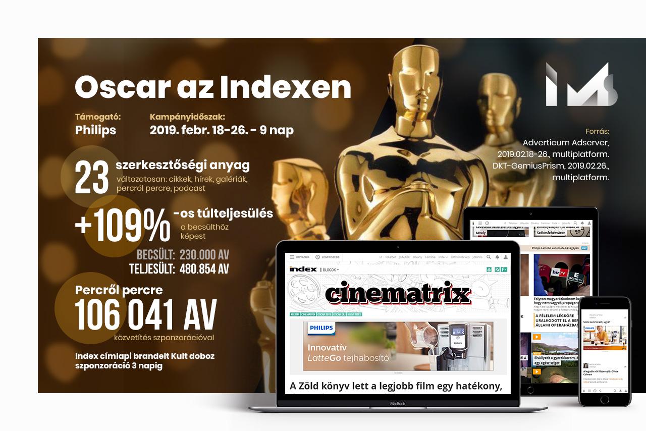 Ennyi AV-t tud hozni az Oscar melléklete -avagy üdv ismét a kulisszák mögött