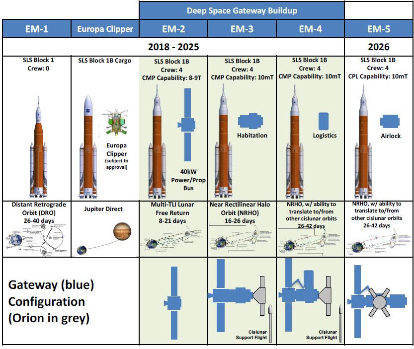 A mélyűri állomás tervei