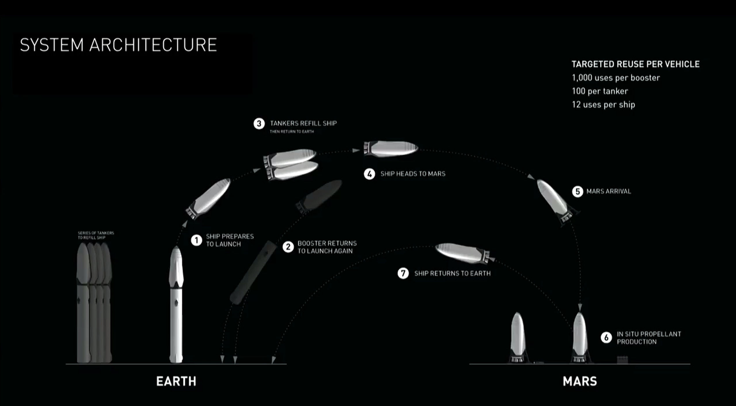spacex-mars-its-misszio-terv.jpg