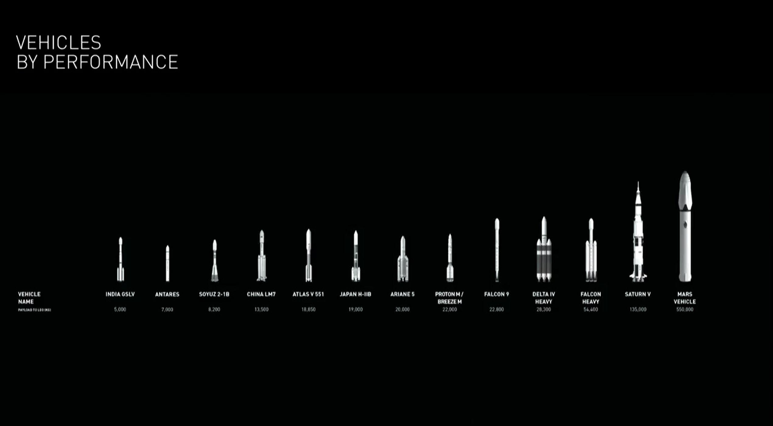 spacex-mars-its-teljesitmeny-osszehasonlitas.jpg