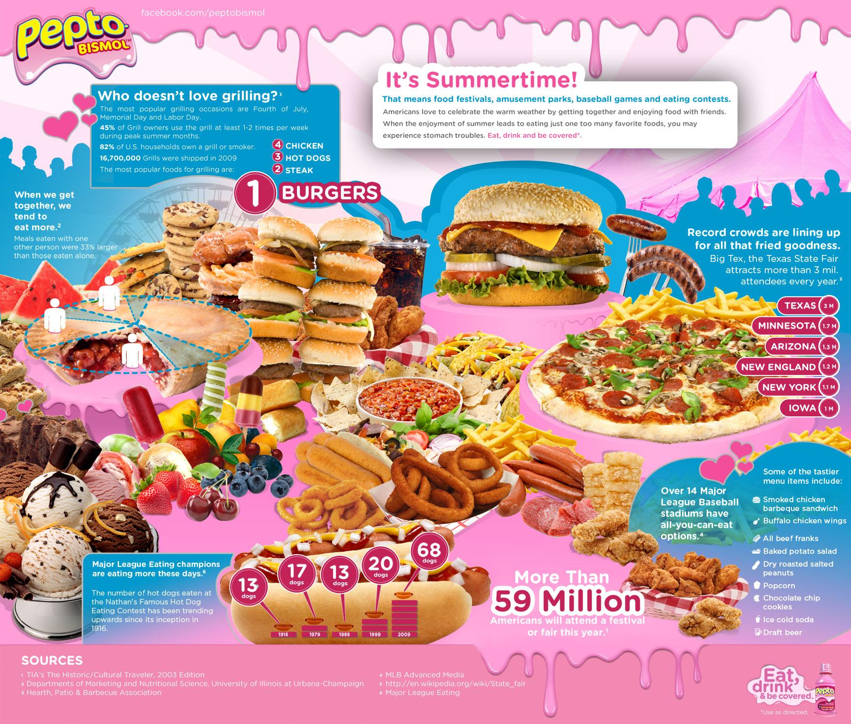 summertime-american-eats_50290a5d0135d.jpg