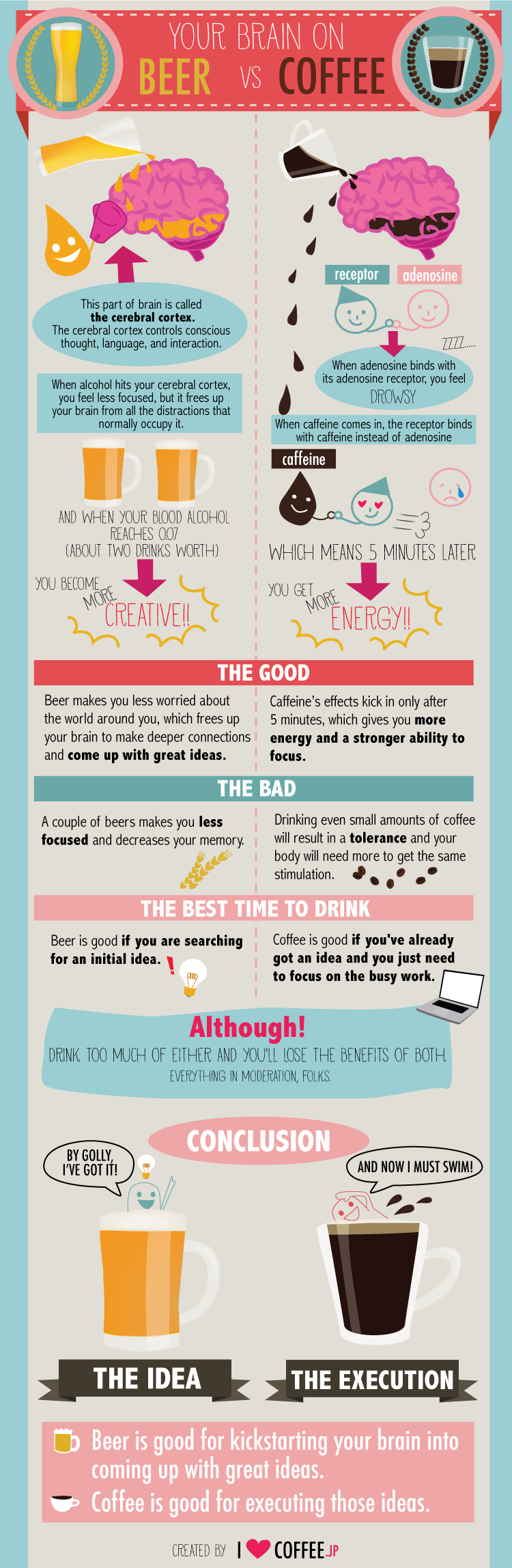 your-brain-on-coffee-vs-beer_524c5b009a6bf.png.png