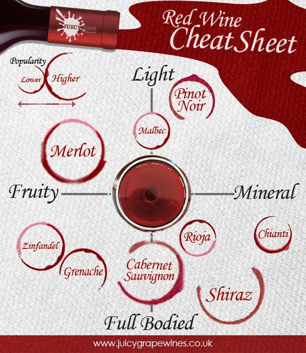 red-wine-cheat-sheet_523ac89be812b.jpg