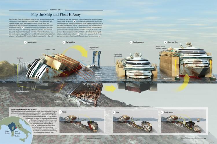Raising-the-Costa-Concordia-Shipwreck-How-Do-They-Do-It-750x496.jpg