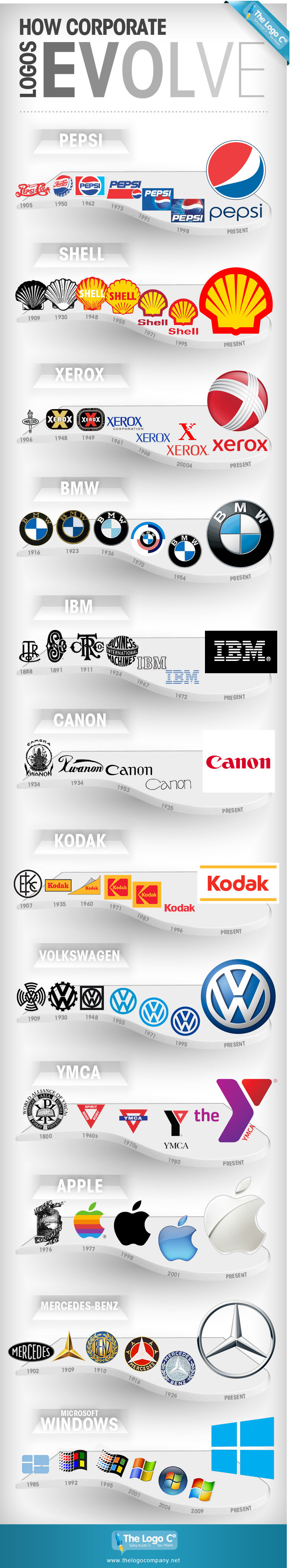Logos_Evolve.jpg