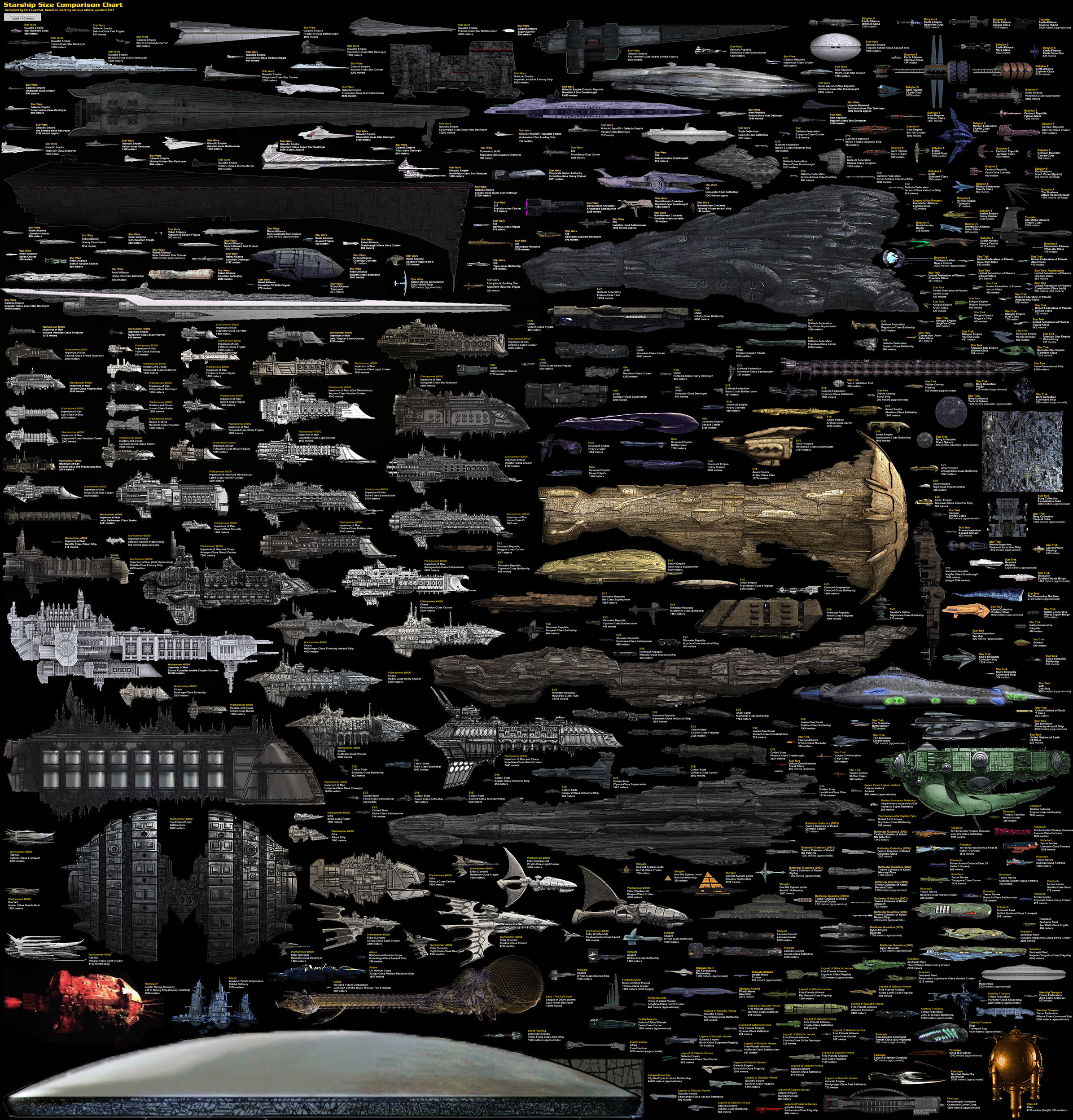 all-scifi-spaceships-known-to-man.jpg