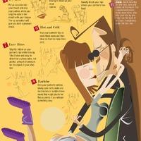 A csókolózás művészete