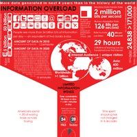 Információrobbanás
