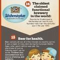 24 dolog, amit nem tudtál a sörről