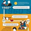 A Superman-story