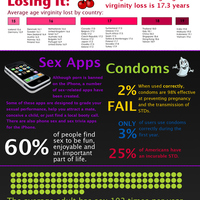 A szex számokban