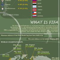 Európa legjobb futball klubcsapatai