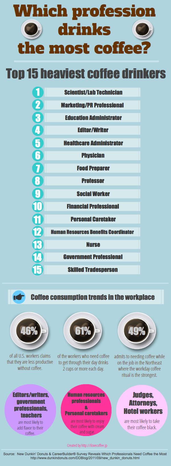 coffee_drink_job.png