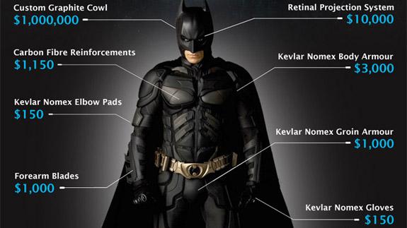 batman_infographic_wide.jpg