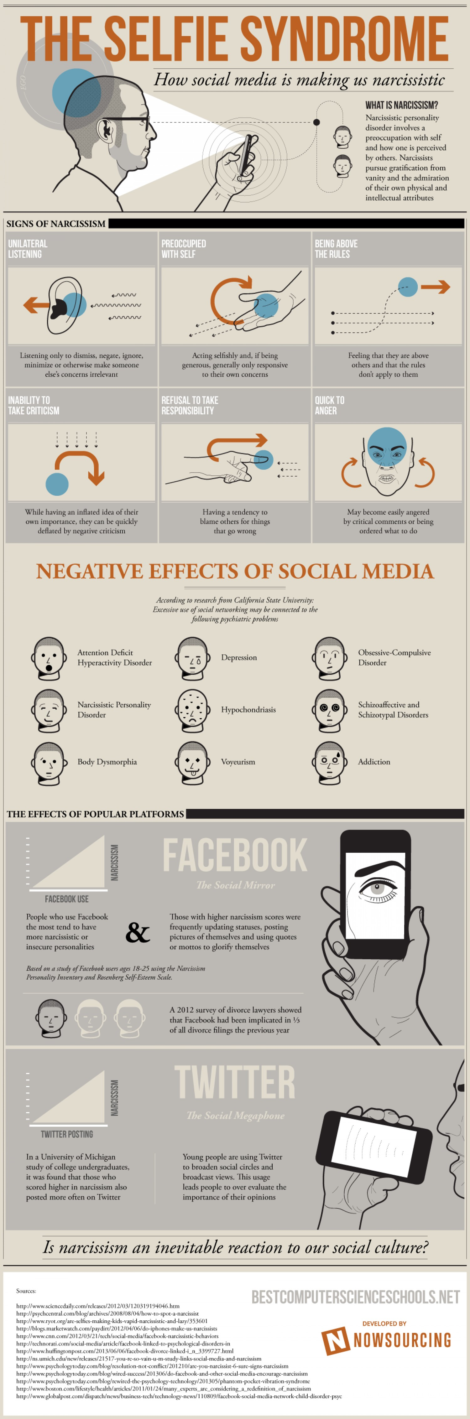 Selfie-infographic.jpg