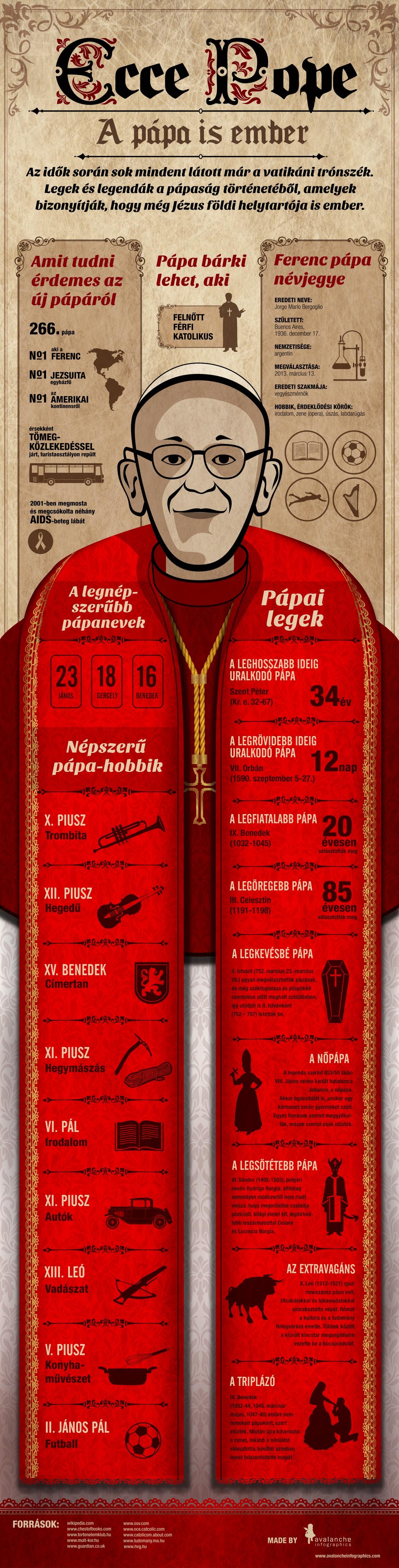 papa_infografika_magyar.jpg