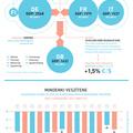 EU csúcs érdekkülönbségek – infografika