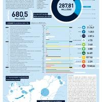 Infografika a Simicska-birodalomról - klikk a nagyobb képért