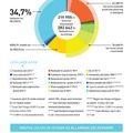 65% az adónk – infografika