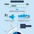 Az Ötöslottó e heti várható főnyereménye — infografika