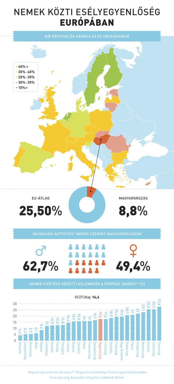 vh-gender-equality-chart-136x300_1347981378.jpeg_600x1324