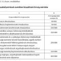 Információbiztonsági törvény módosítása – bírságok