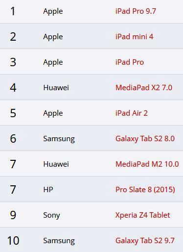 legjobb_tablet.JPG