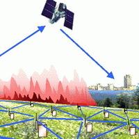 Környezet- és katasztrófavédelem szenzorokkal - Szenzortechnológia III.