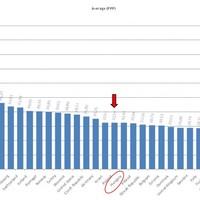 Drága-e a magyar internet?
