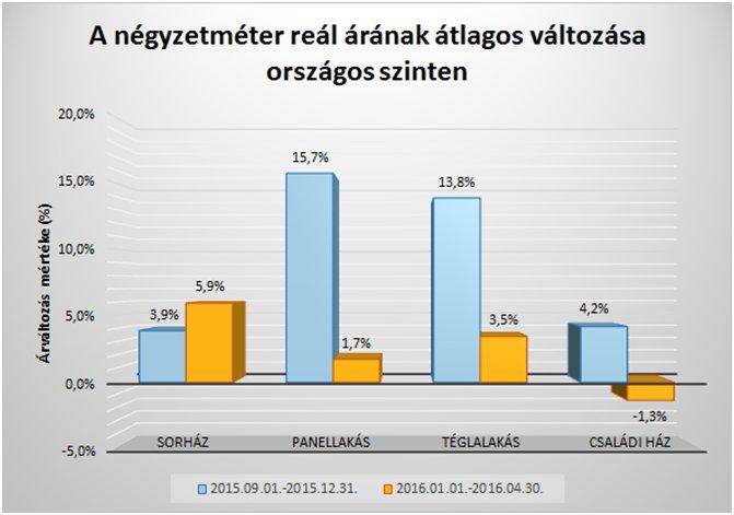 ingatlannet-statisztika.jpg